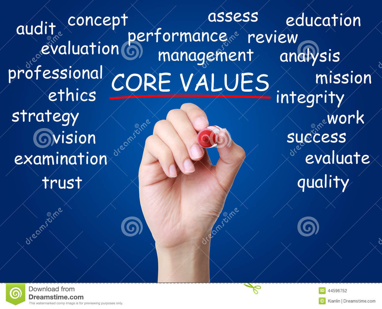 core values in quality management Core values partners' commitment to performance excellence has led to their relationship with the european foundation for quality management (efqm) this partnership helps international organizations drive improved outcomes using the efqm criteria and fundamental concepts of excellence.