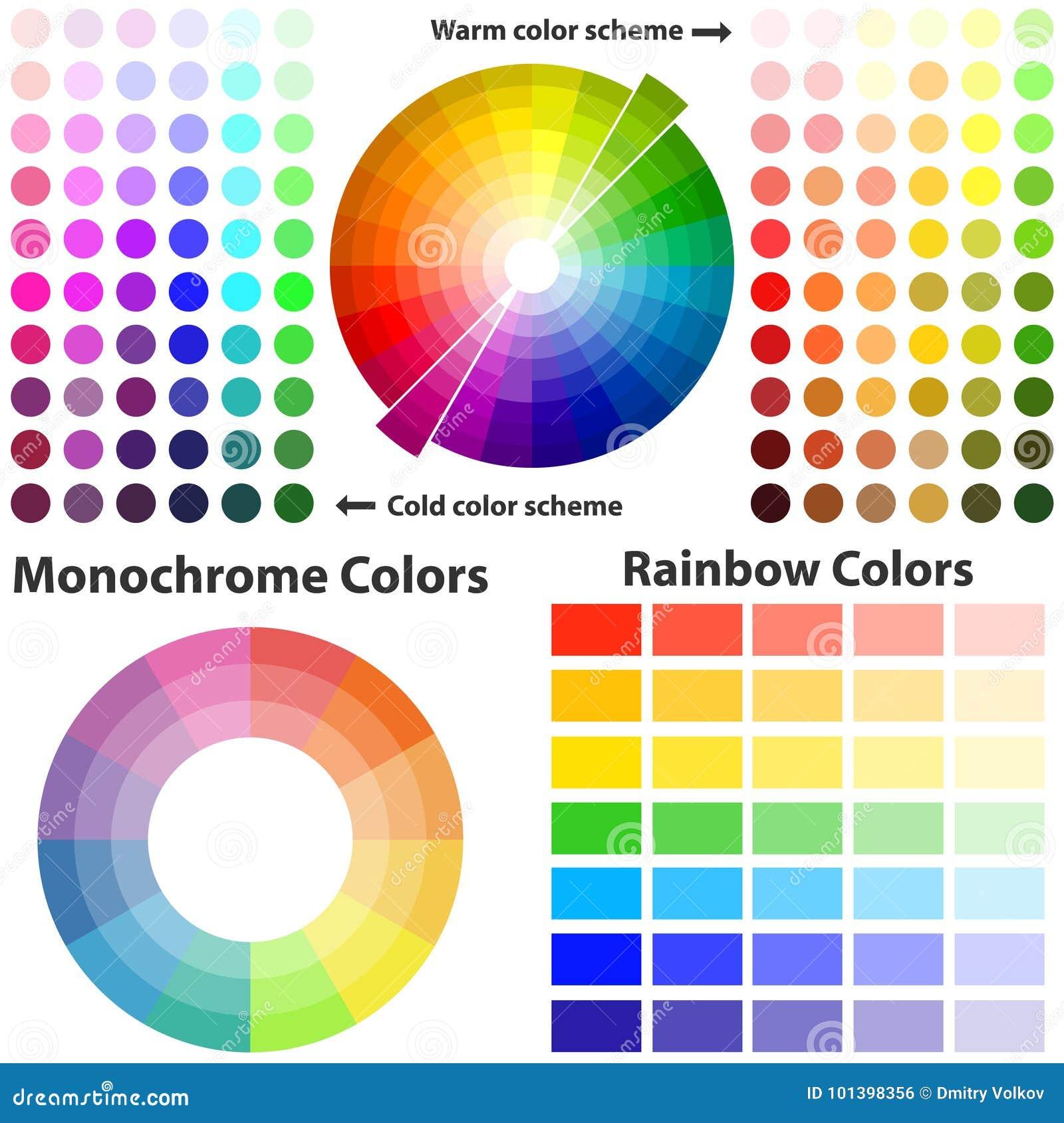 Cores do esquema de cores, as mornas e as frias