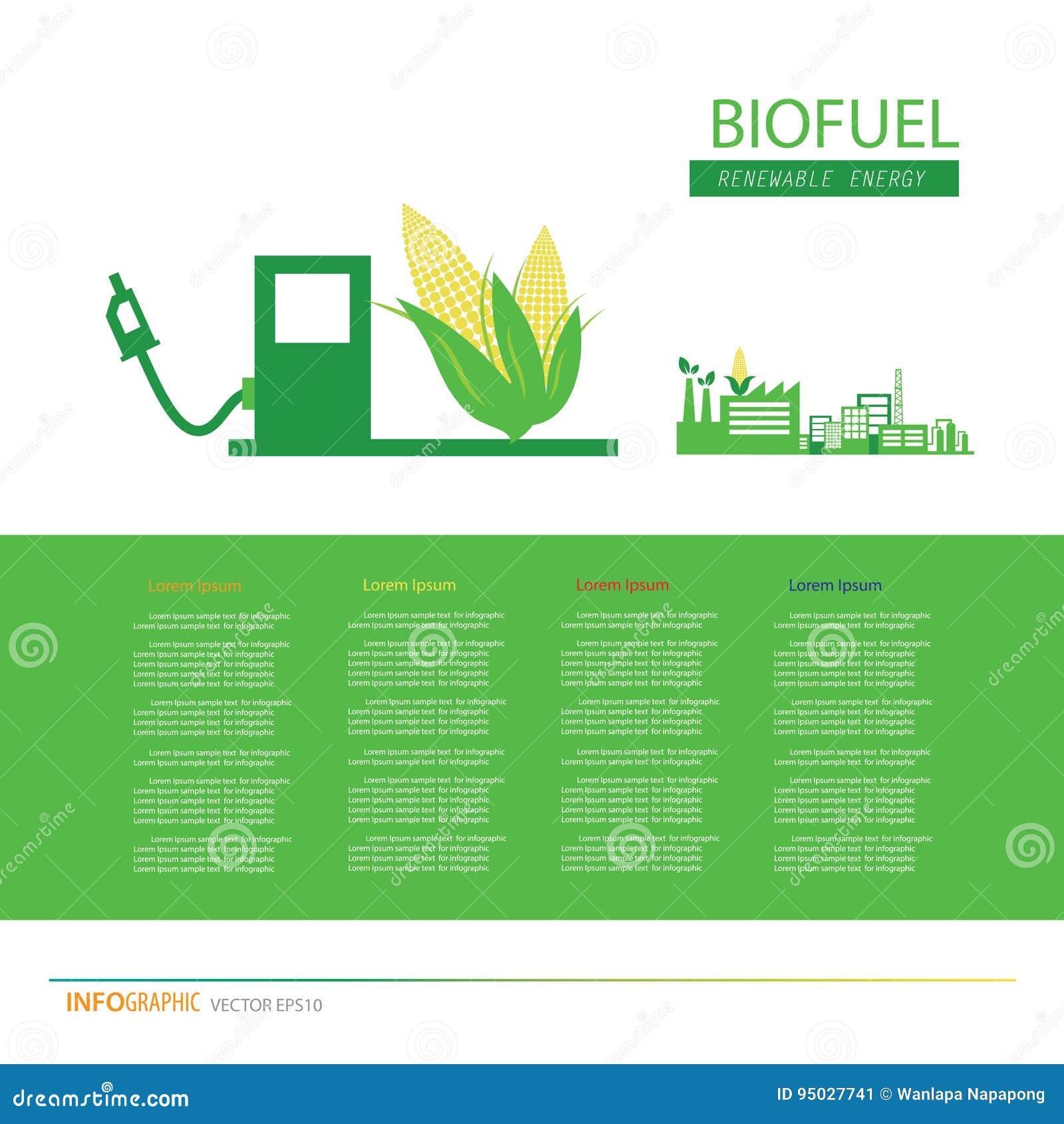 Biofuel stock illustrations 1799 biofuel stock illustrations corn ethanol biofuel vector icon alternative environmental frie vector corn ethanol biofuel vector icon buycottarizona