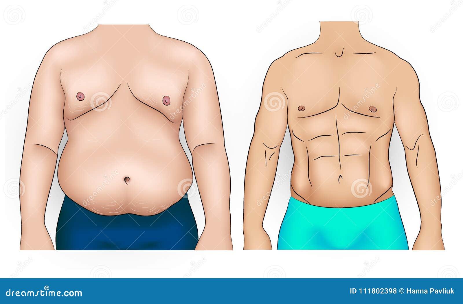perdere peso pancia uomo