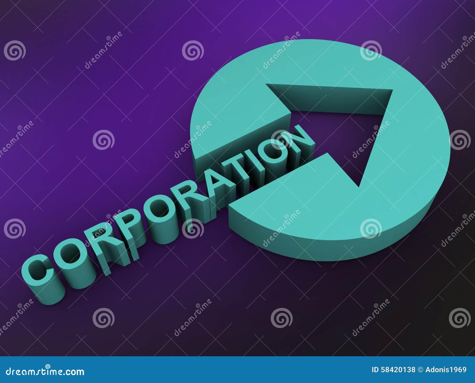 Corporación