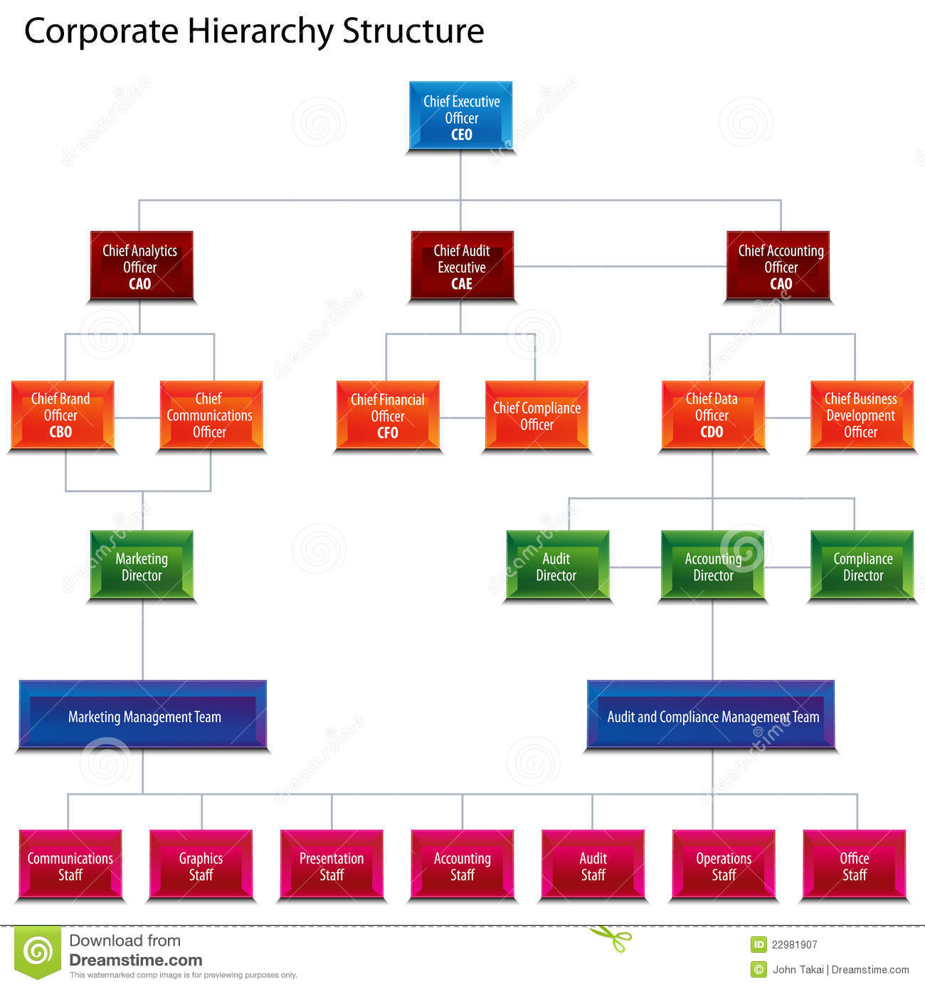 Corporate Structure Business Org Chart Stock Images - Image: 32795104