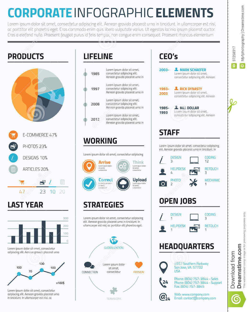 infographic resume templates - Graphic Resumes Templates