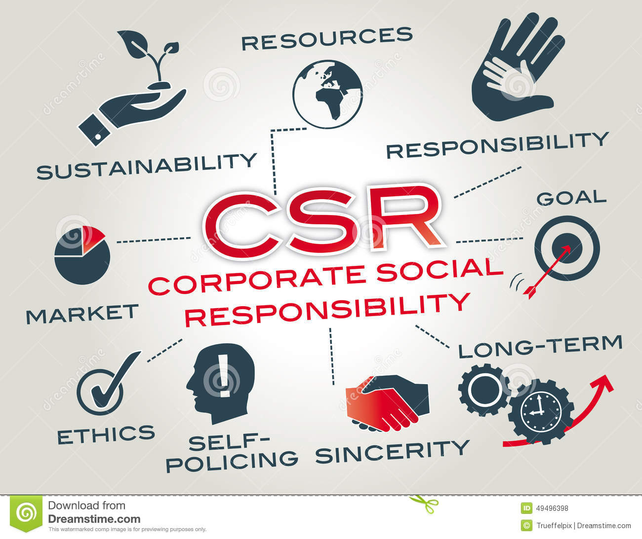 nike responses corporate social responsibility And often positive reactions among stakeholders research  communication of  corporate social responsibility  spur criticism towards a company (eg nike.