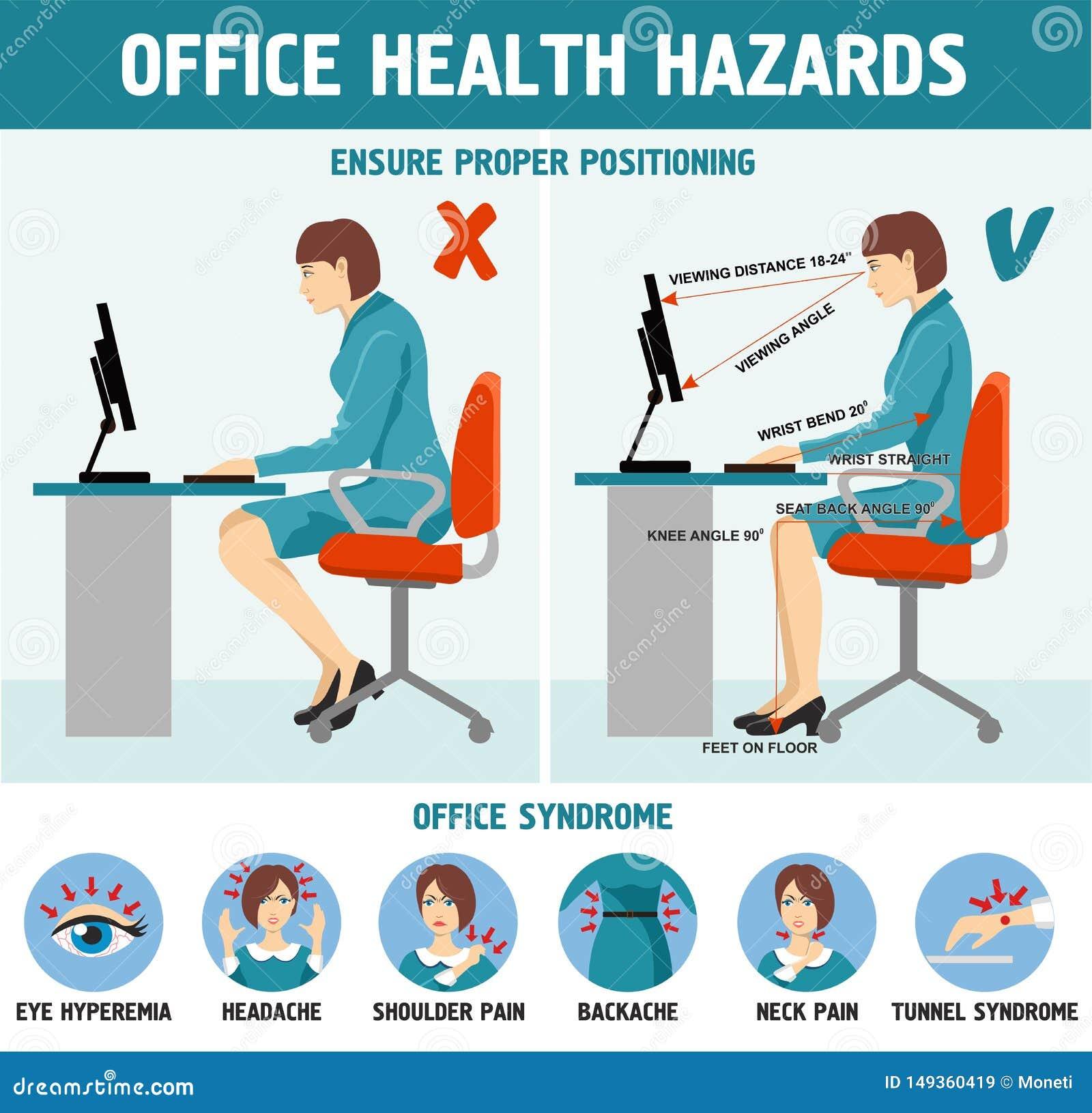 Correct Sitting At Desk Posture Ergonomics Advices For
