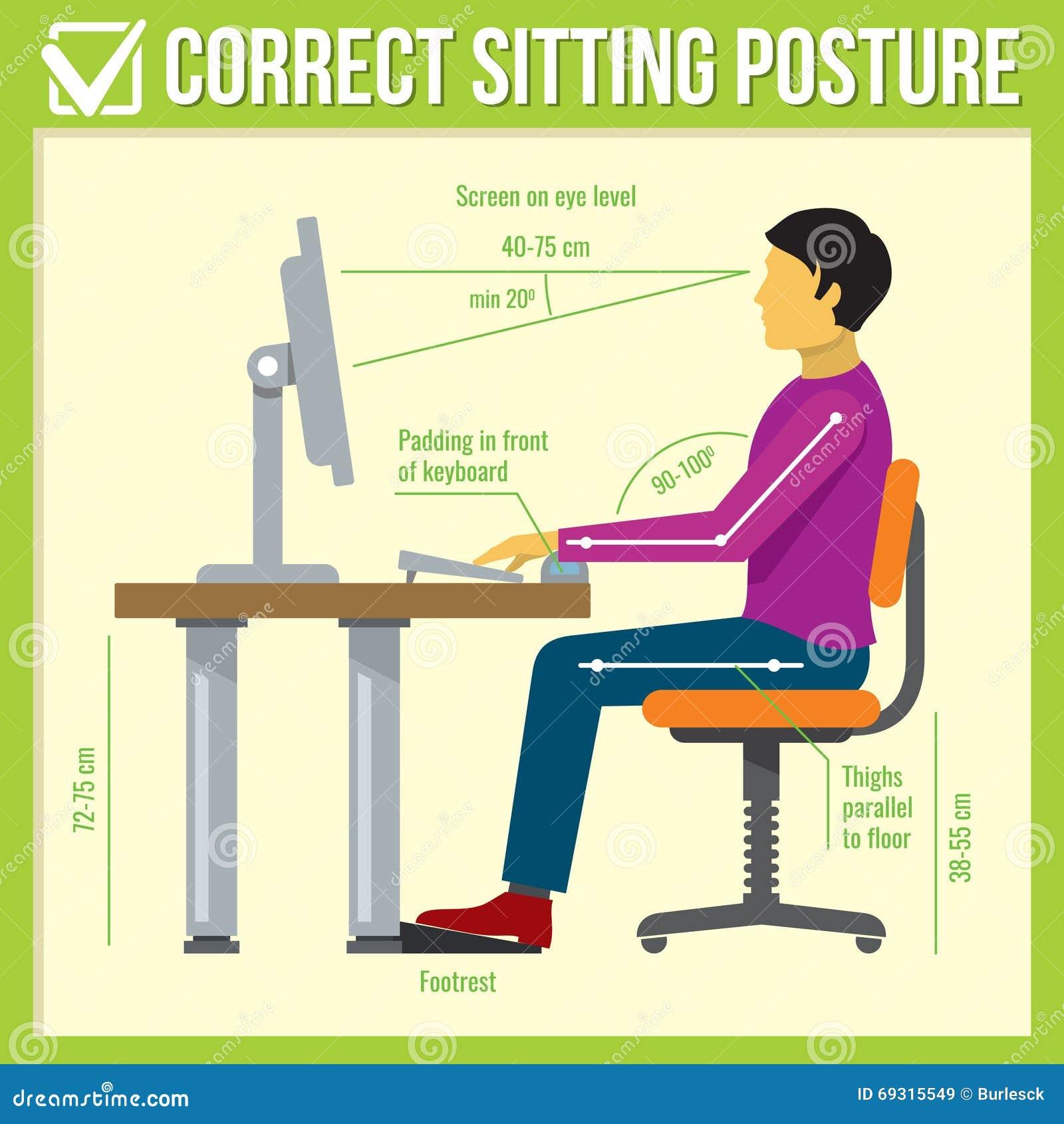 Correct Sitting Posture Vector Infographics Cartoon