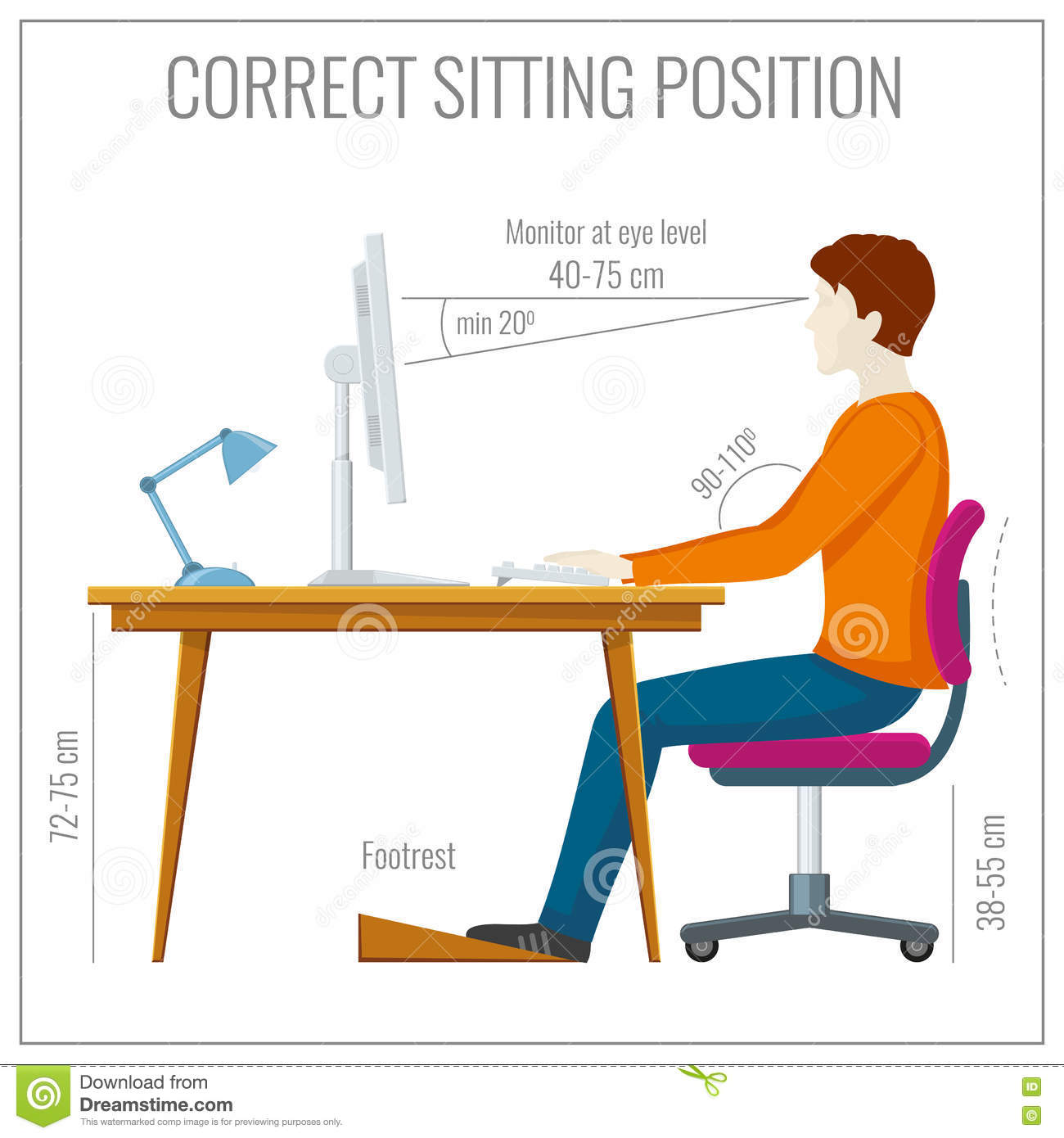 Correct Sitting Posture Vector Infographics Cartoon