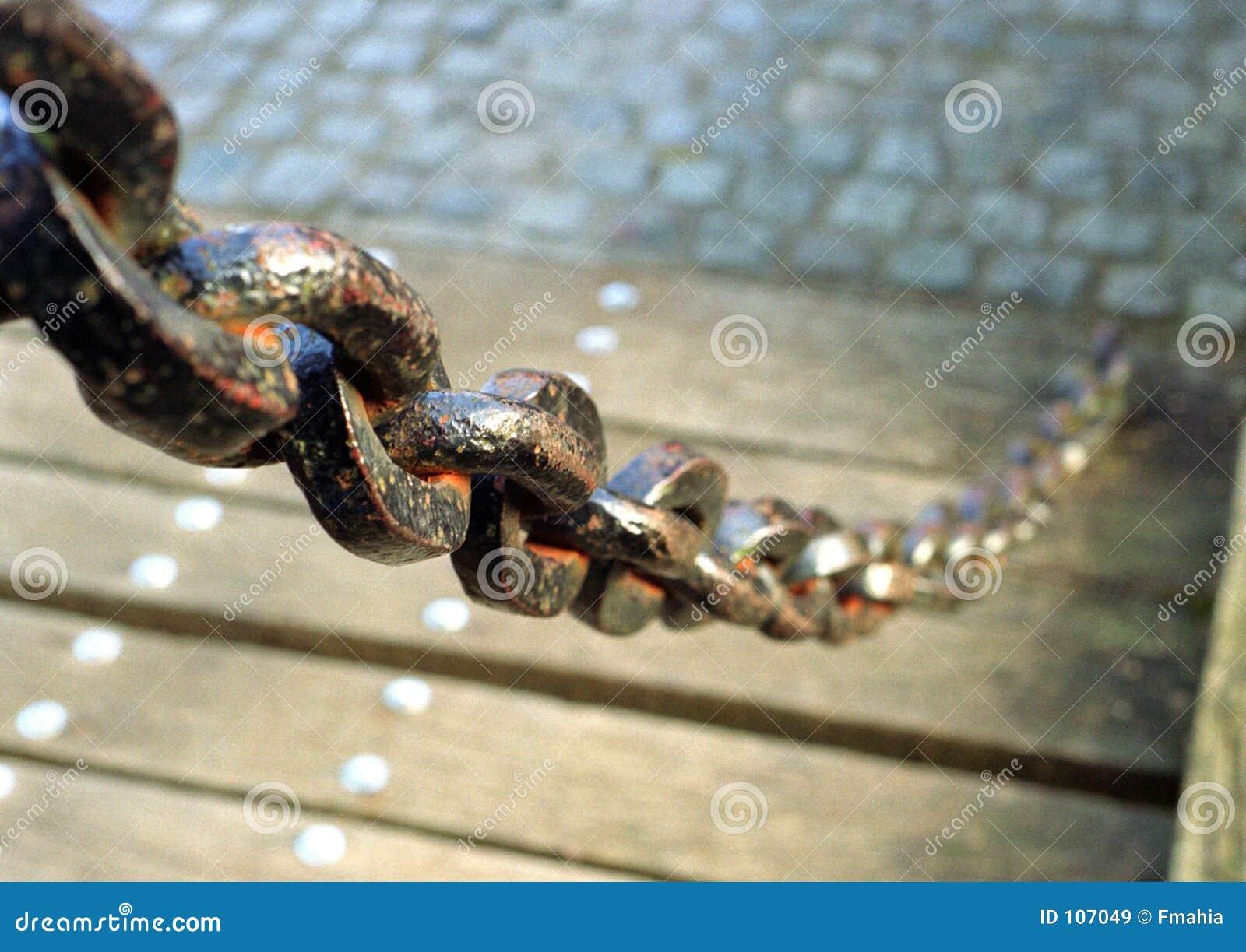 Corrente oxidada