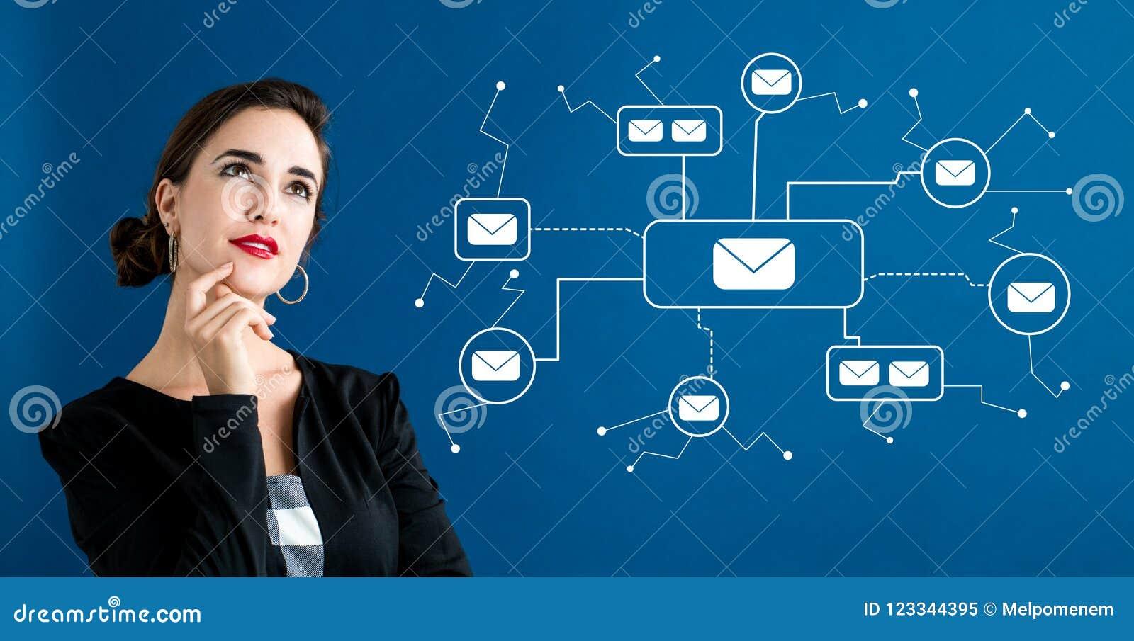 Correos electrónicos con la mujer de negocios