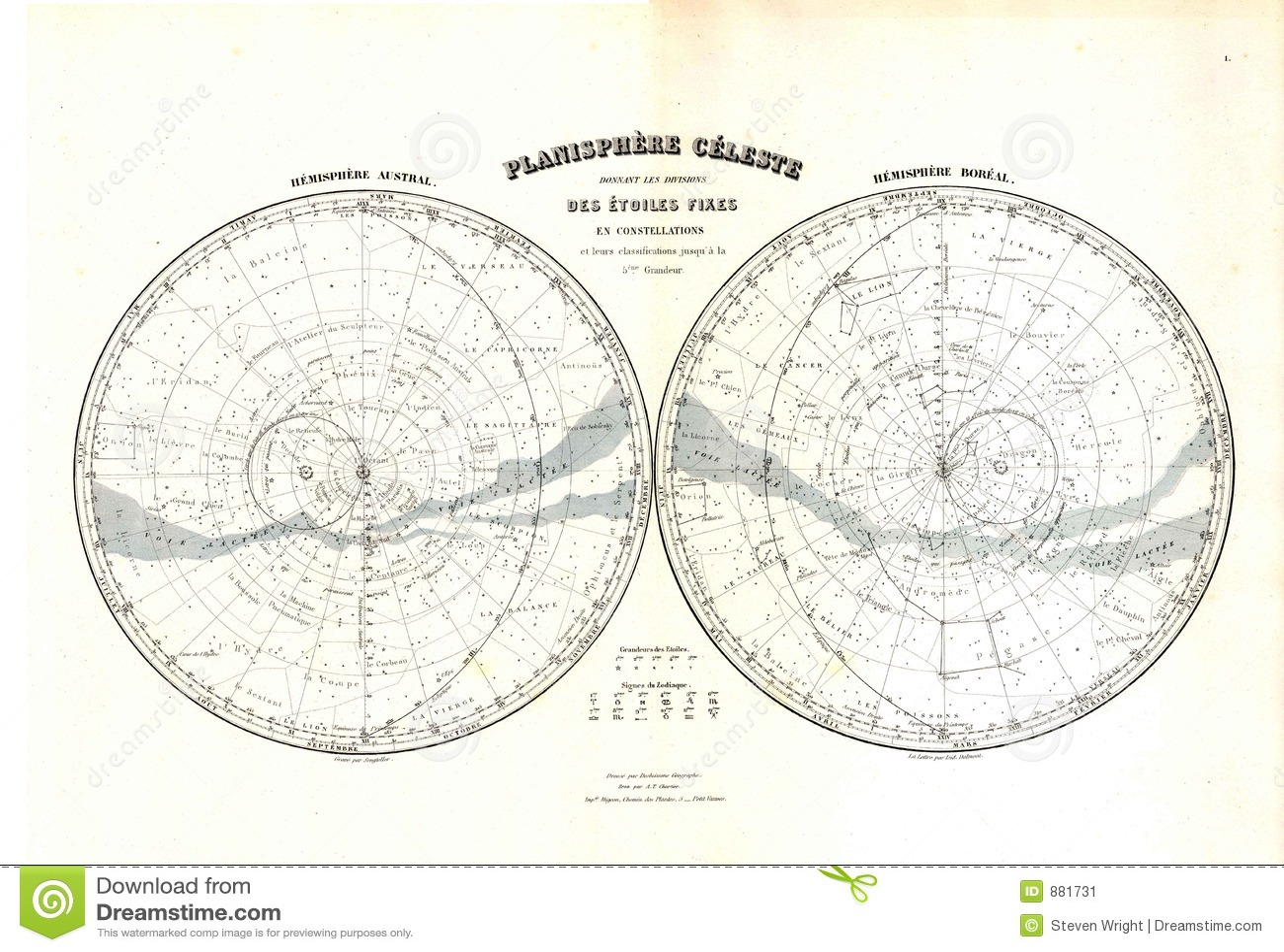 Correspondencia de la antigüedad 1870 del zodiaco de las estrellas