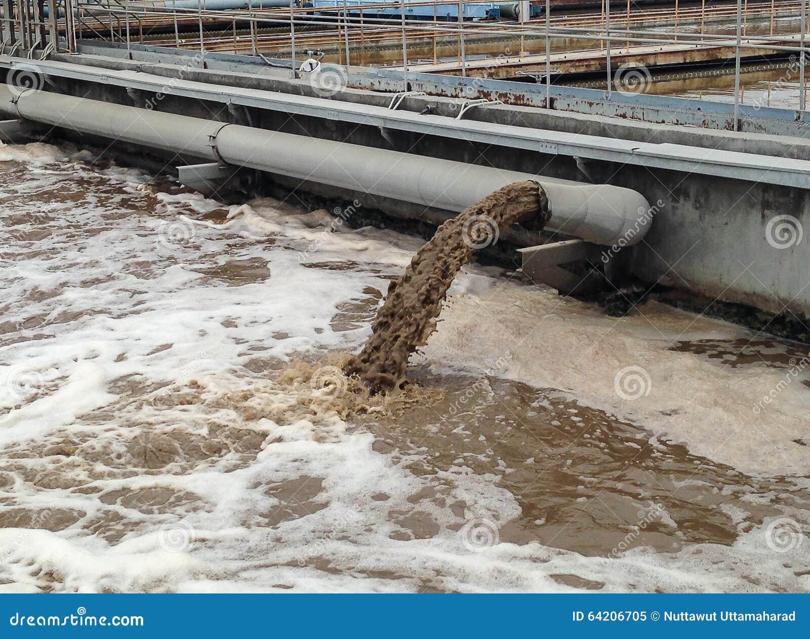 Corrientes sucias de un tubo