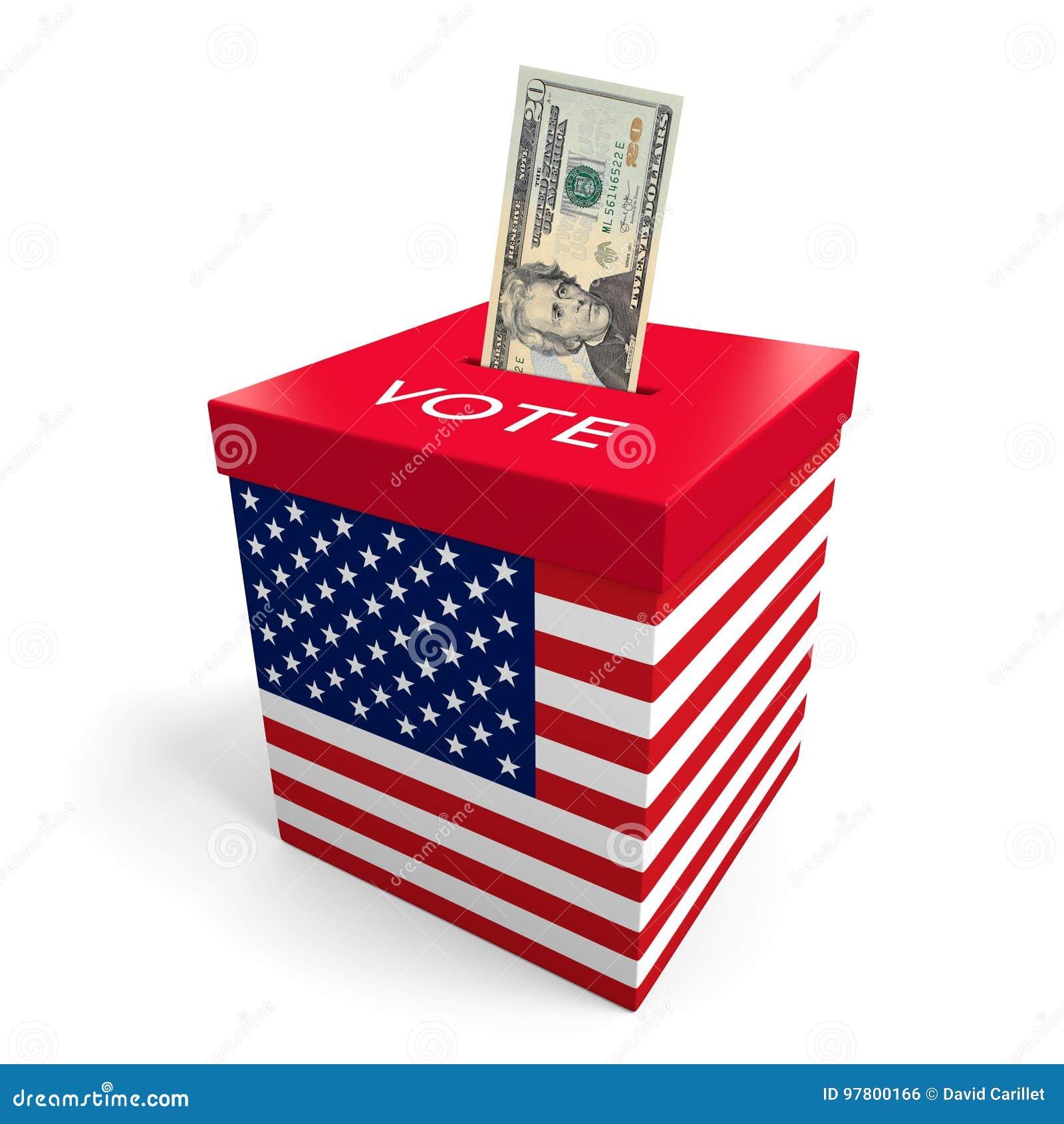 Corrupción y dinero grande que cabildean en política americana de la elección
