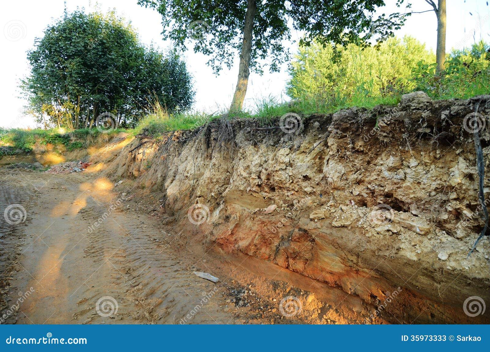 Corte del suelo