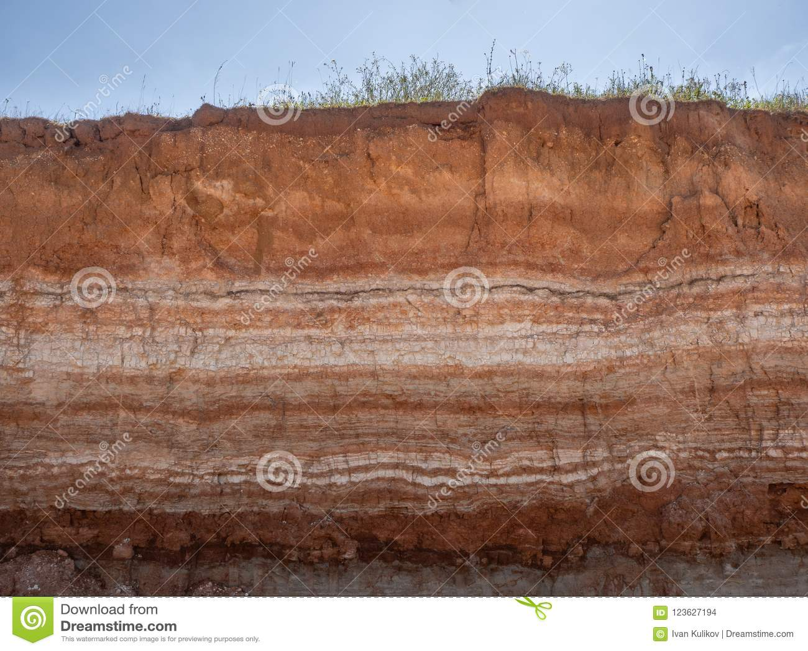 Corte natural do solo