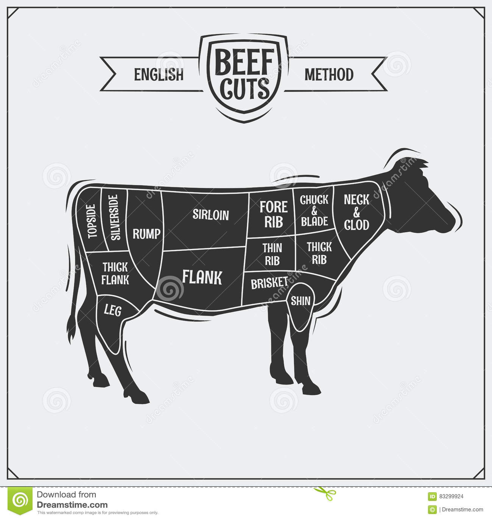 Cortes de carne ingleses Ilustração do vetor