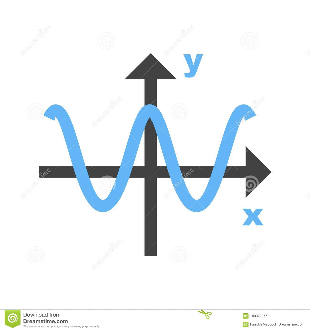 Cosine Graph Stock Vector Illustration Of Design Function 100322977