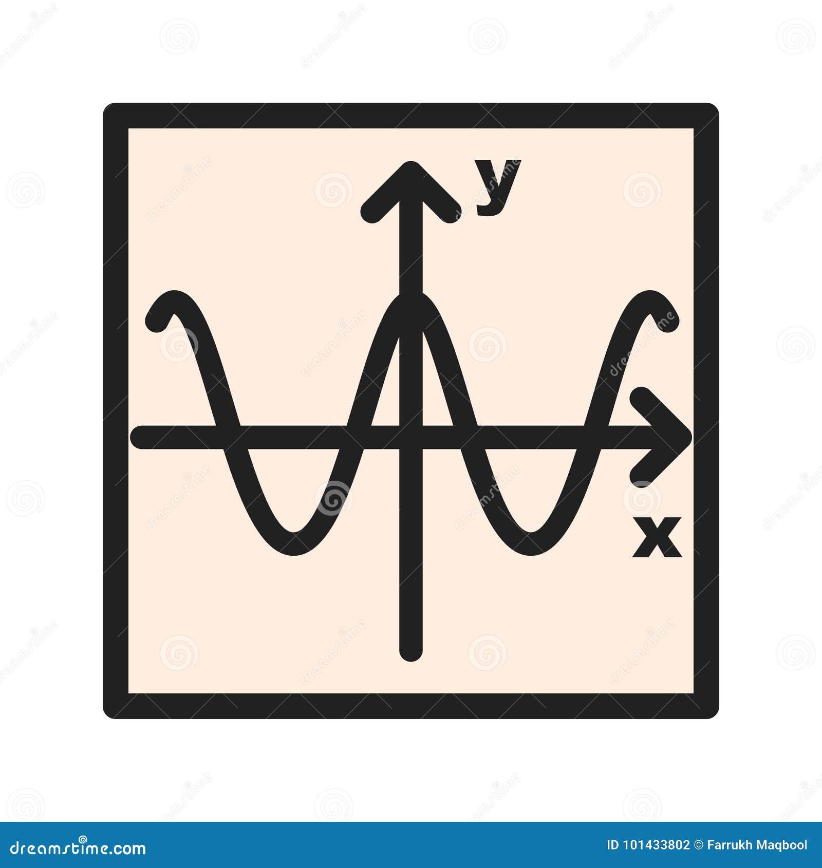 Cosine Graph Stock Vector Illustration Of Calculation 101433802
