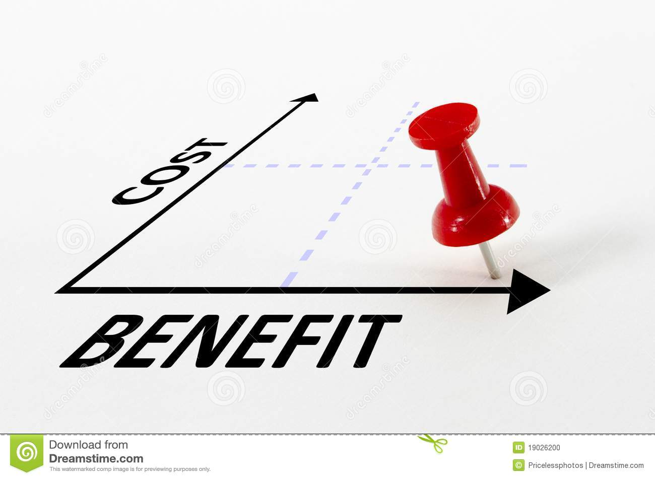 Cost benefit analysis concept on a graph with a thumb nail pin target