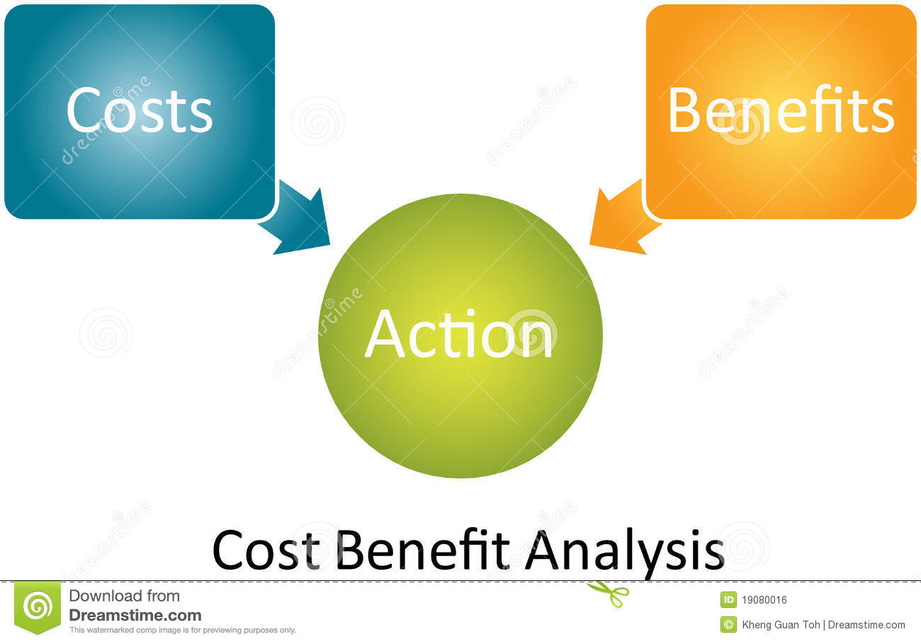Cost Benefit Analysis business diagram management chart illustration.
