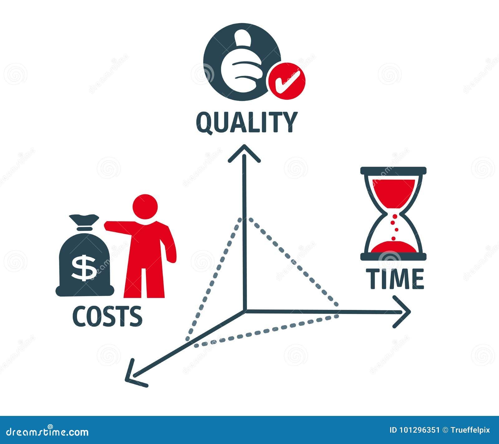 Cost-benefit analysis stock illustration. Illustration of ...