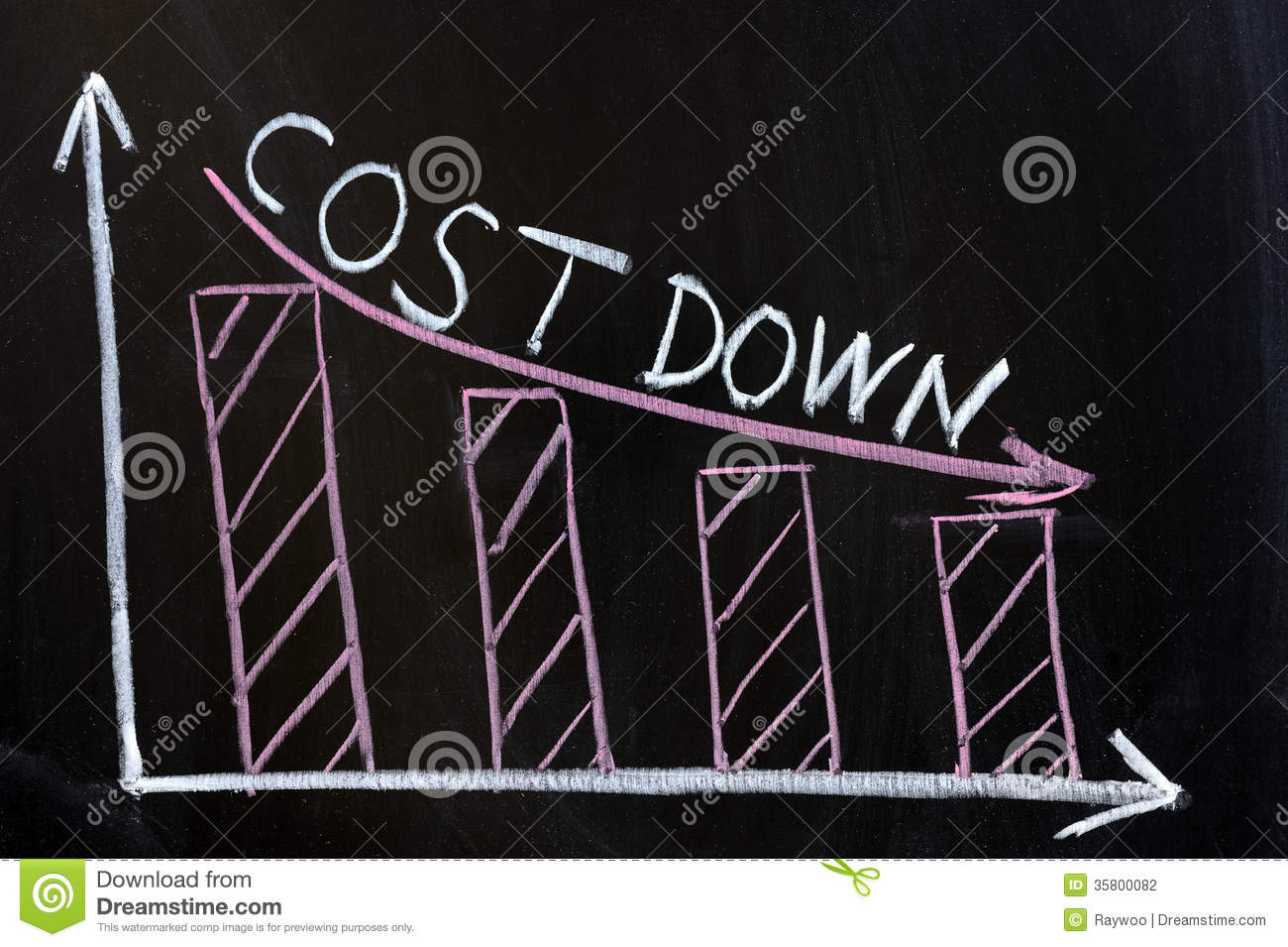 cost down concept stock image