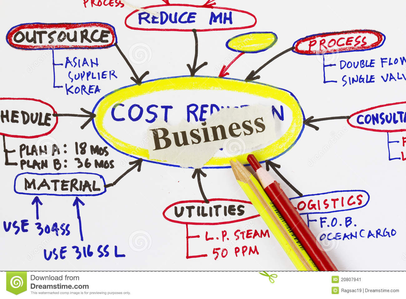 Cost Reduction Stock Image  Image Of Process  Concept