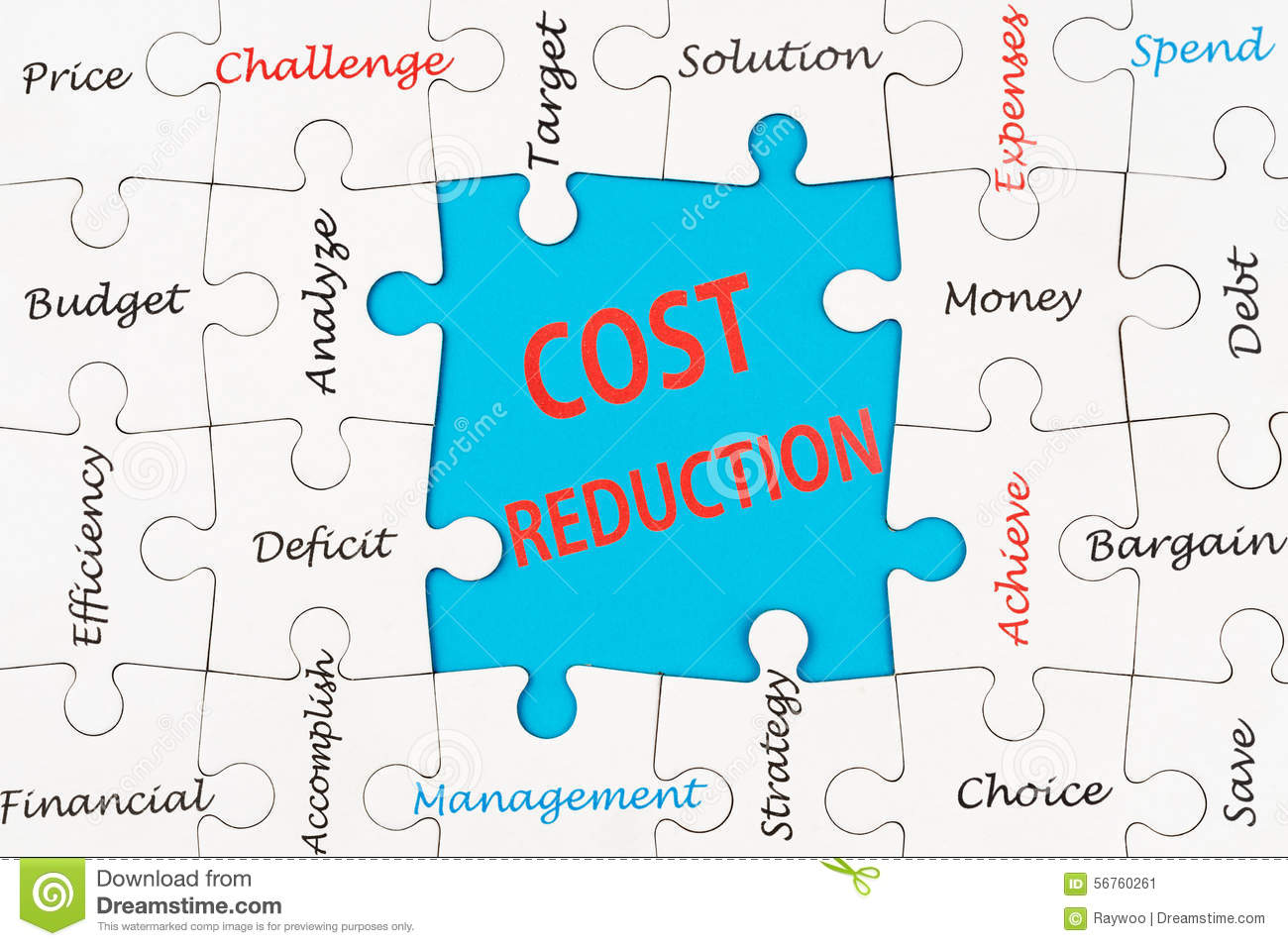 cost concepts Book publishing accounting: some basic concepts from  that cost-of-money for so  edu/indexphptitle=book_publishing_accounting:_some_basic_concepts.