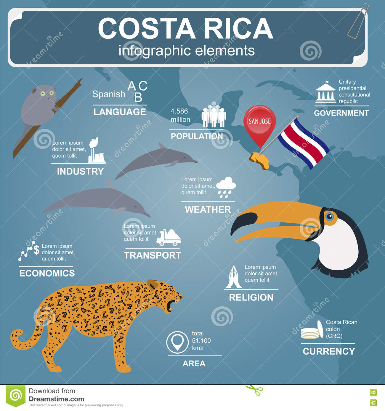 Costa Rica Infographics Stock Vector Illustration Of Element 76991284