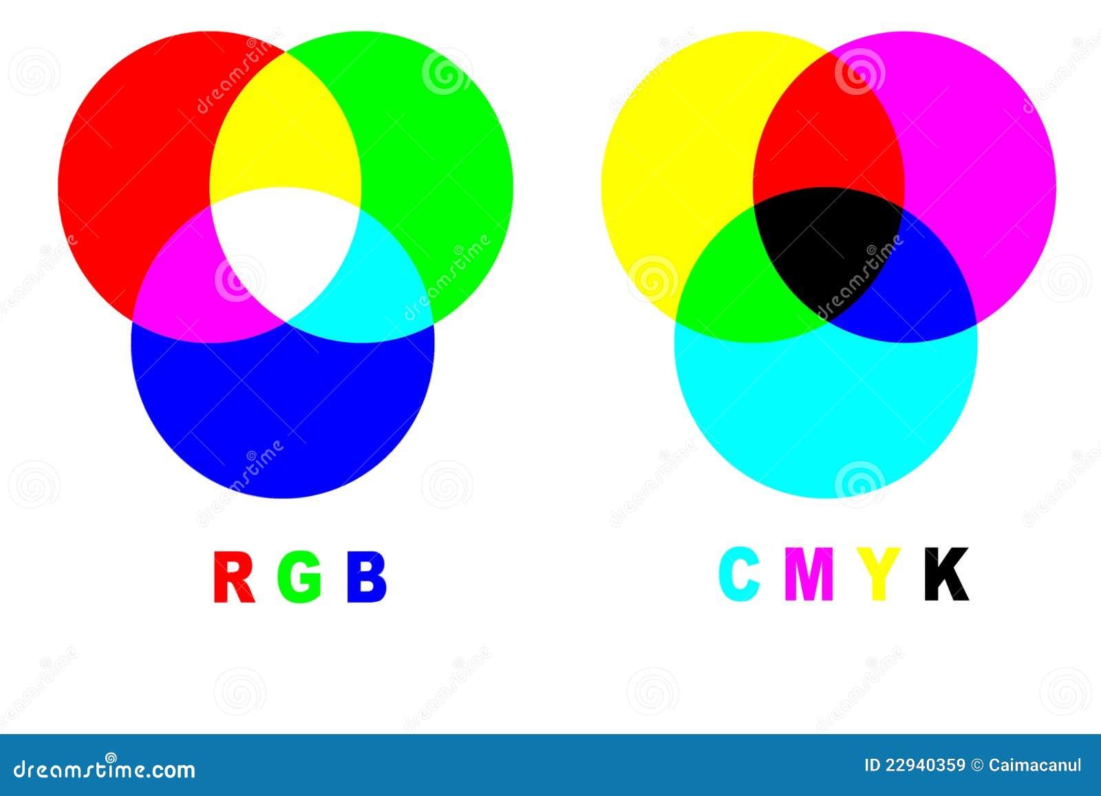couleurs de m lange rvb contre le cmyk images libres de droits image 22940359. Black Bedroom Furniture Sets. Home Design Ideas
