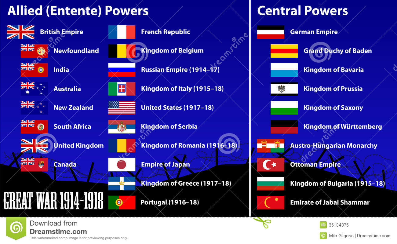 how europe came to be involved in world war i Usii6a causes and events that led to american involvement in wwii   conditions in europe following world war i led to the rise of fascism and to world  war ii  these dictators led the countries that became known as the axis powers.