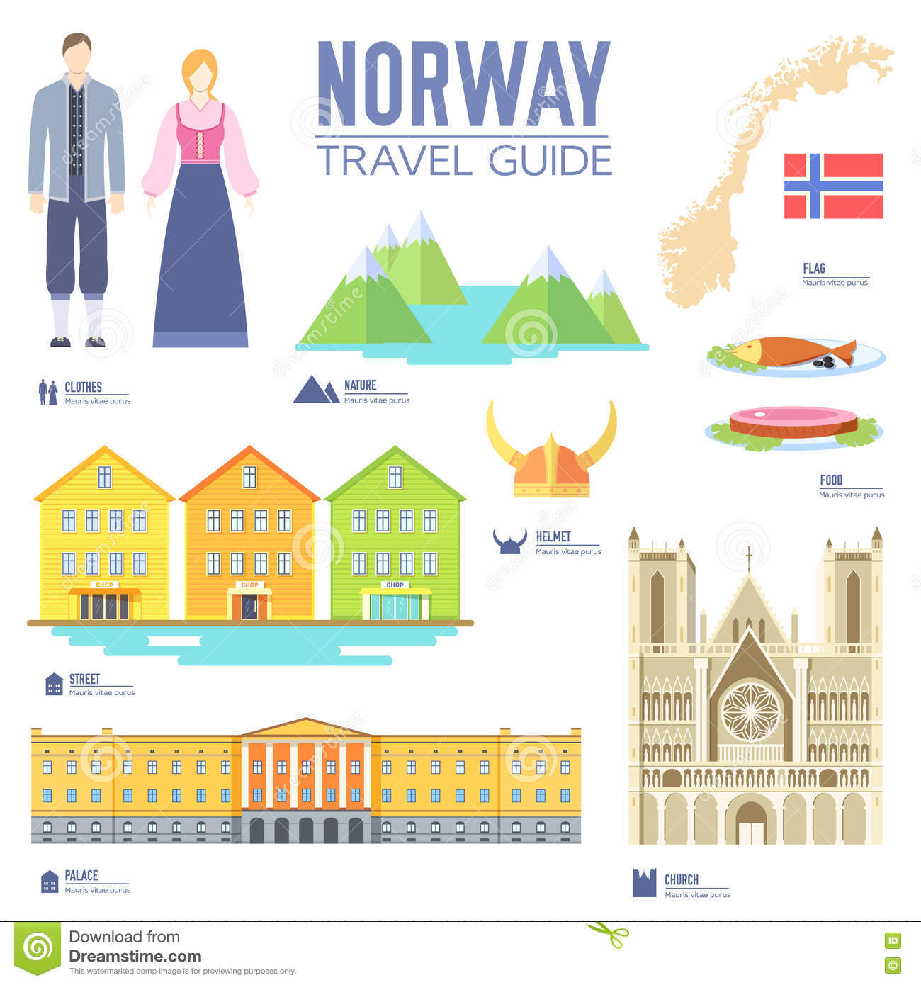 Country Norway Travel Vacation Guide Of Goods, Places And