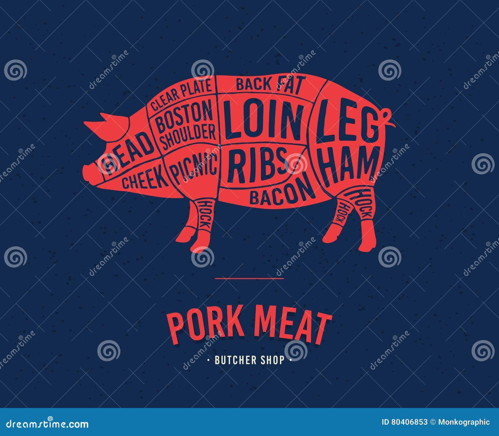 Coupes de viande Plan de porc