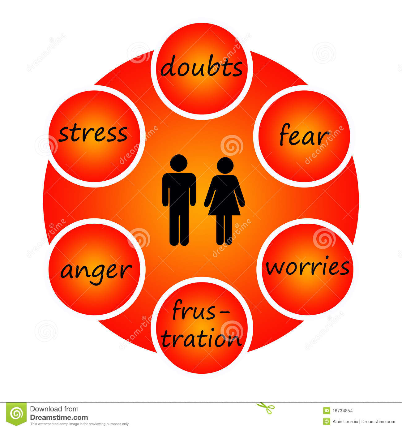 problems teenagers face Teenagers face real problems on a daily basis during the most awkward growth stages of their lives between 13 and 19-years-old during this time, teens are exposed to some overwhelming external and internal struggles.