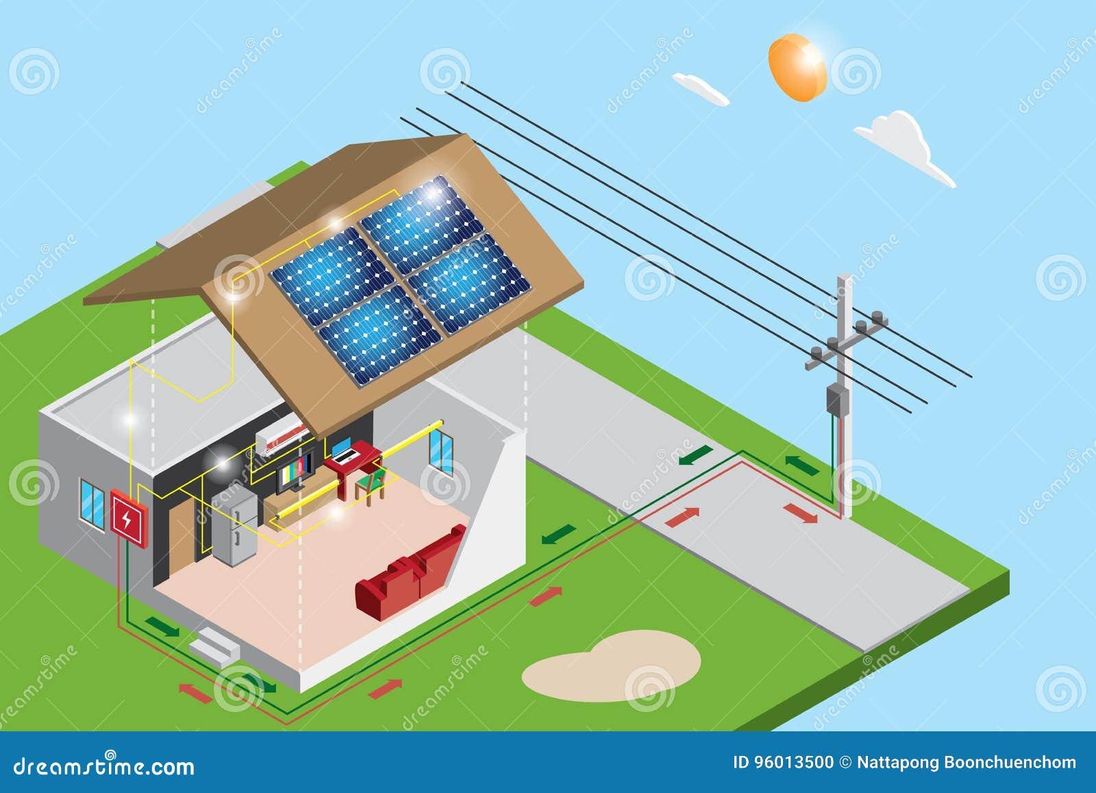 Courant électrique isométrique d utilisation de panneaux solaires dans la maison et de vente au gouvernement