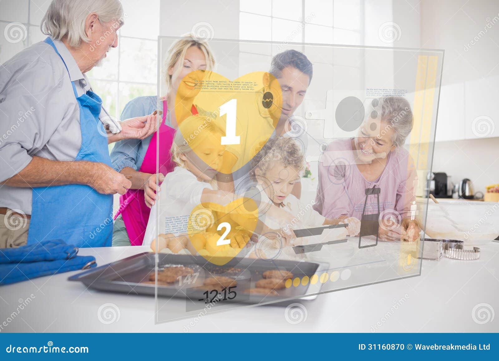 Cozimento da família extensa junto com a relação futurista