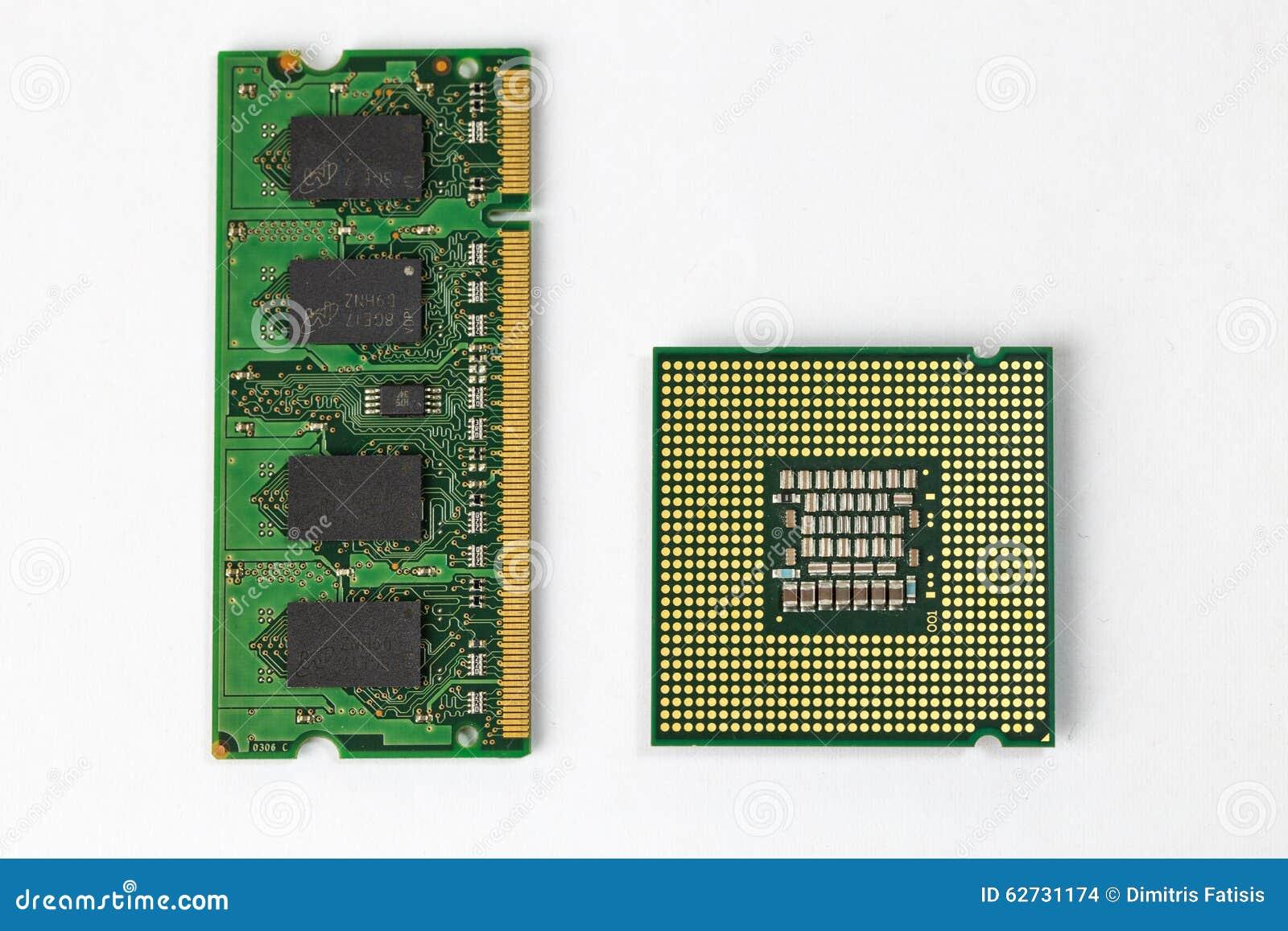 CPU直接訪問什么內存?