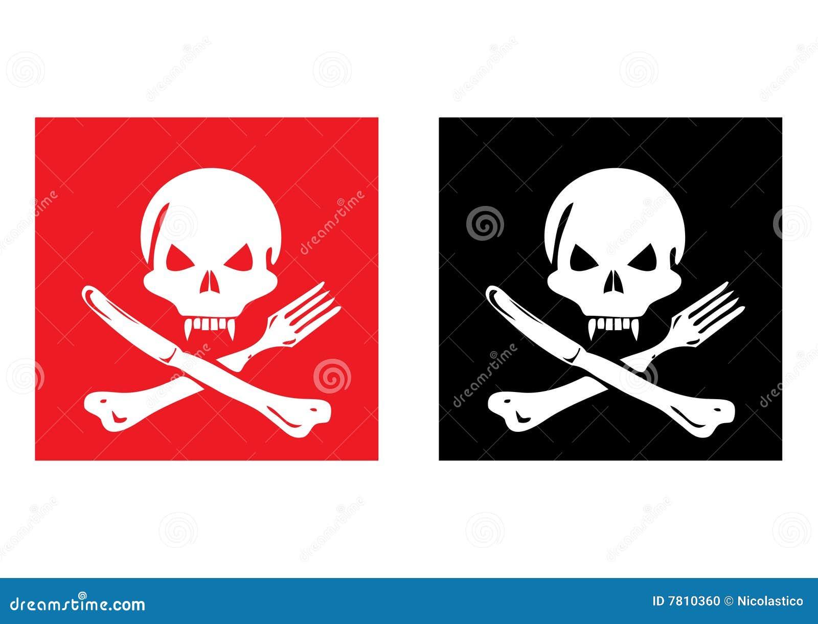 Crânio com fome