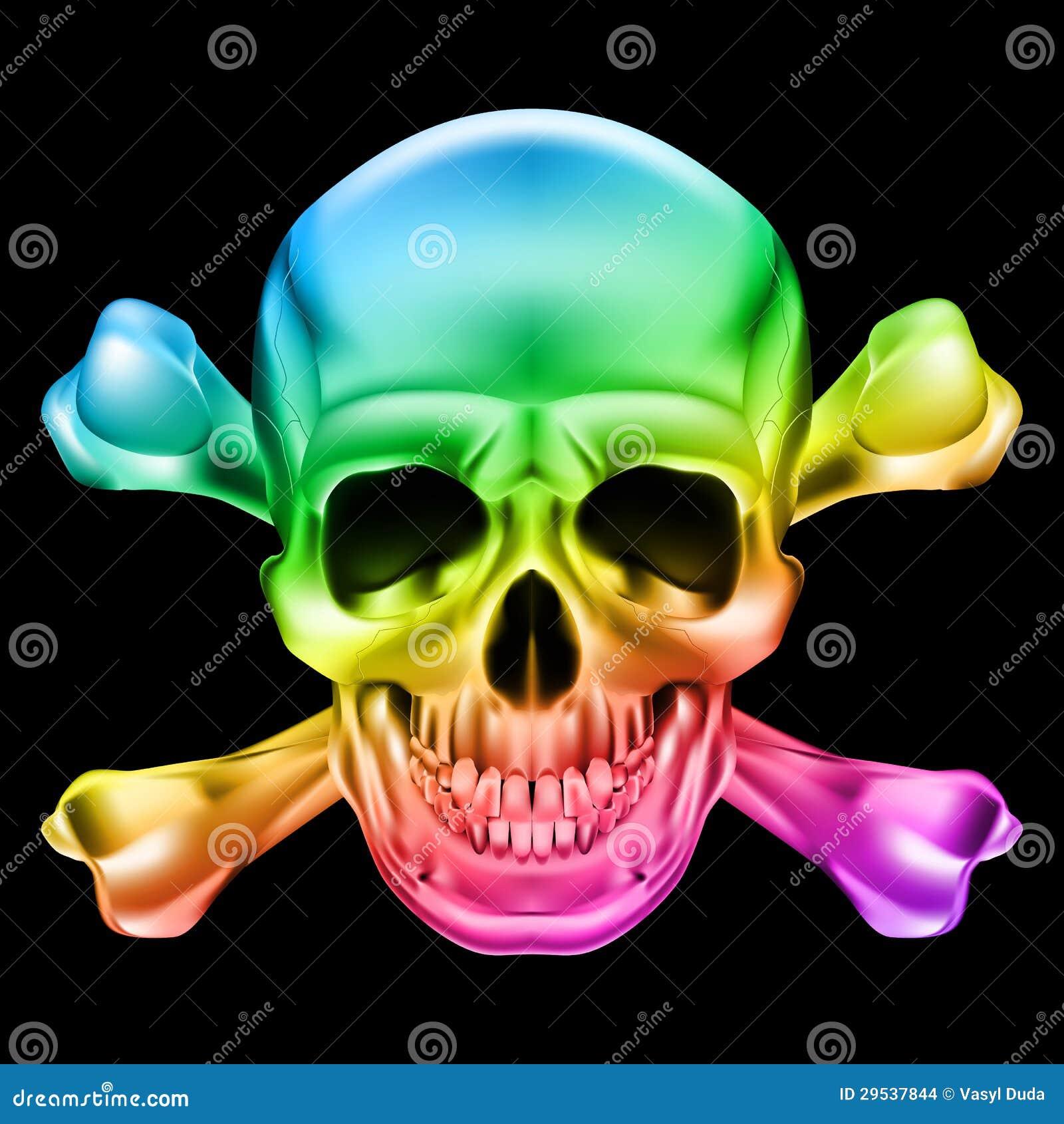 Crânio e crossbones