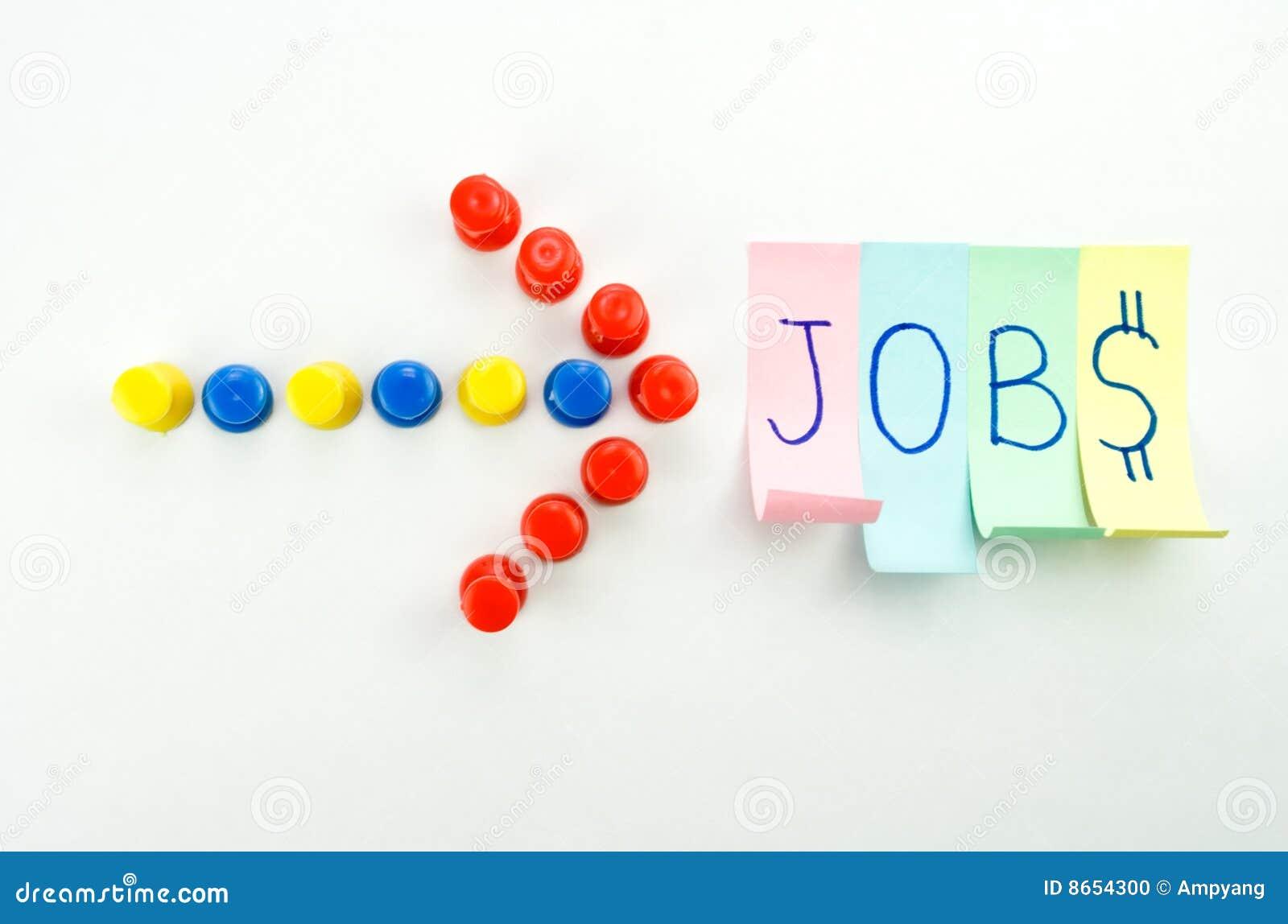 Création de nouveaux emplois