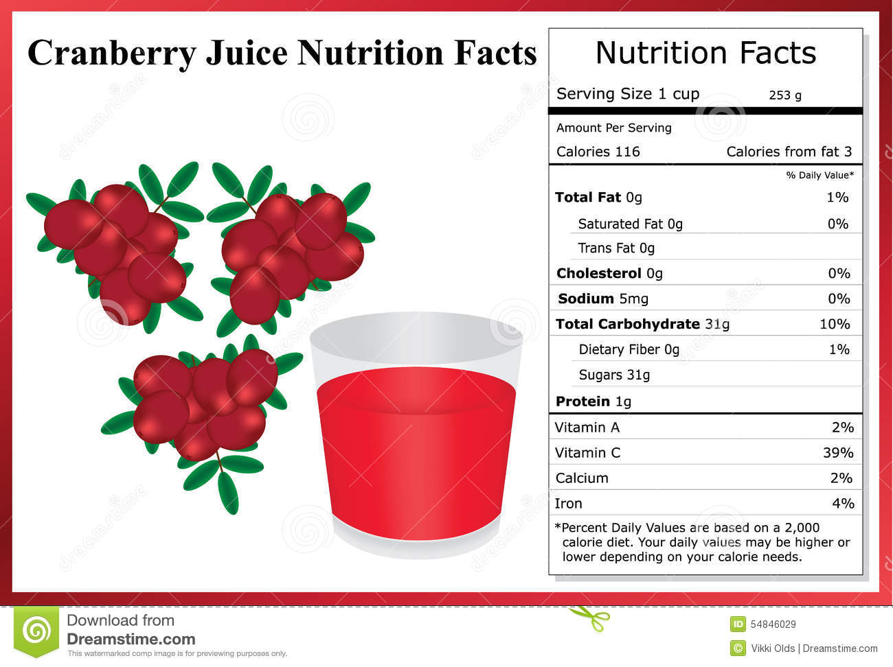 cranberry juice nutrition facts stock vector - illustration of