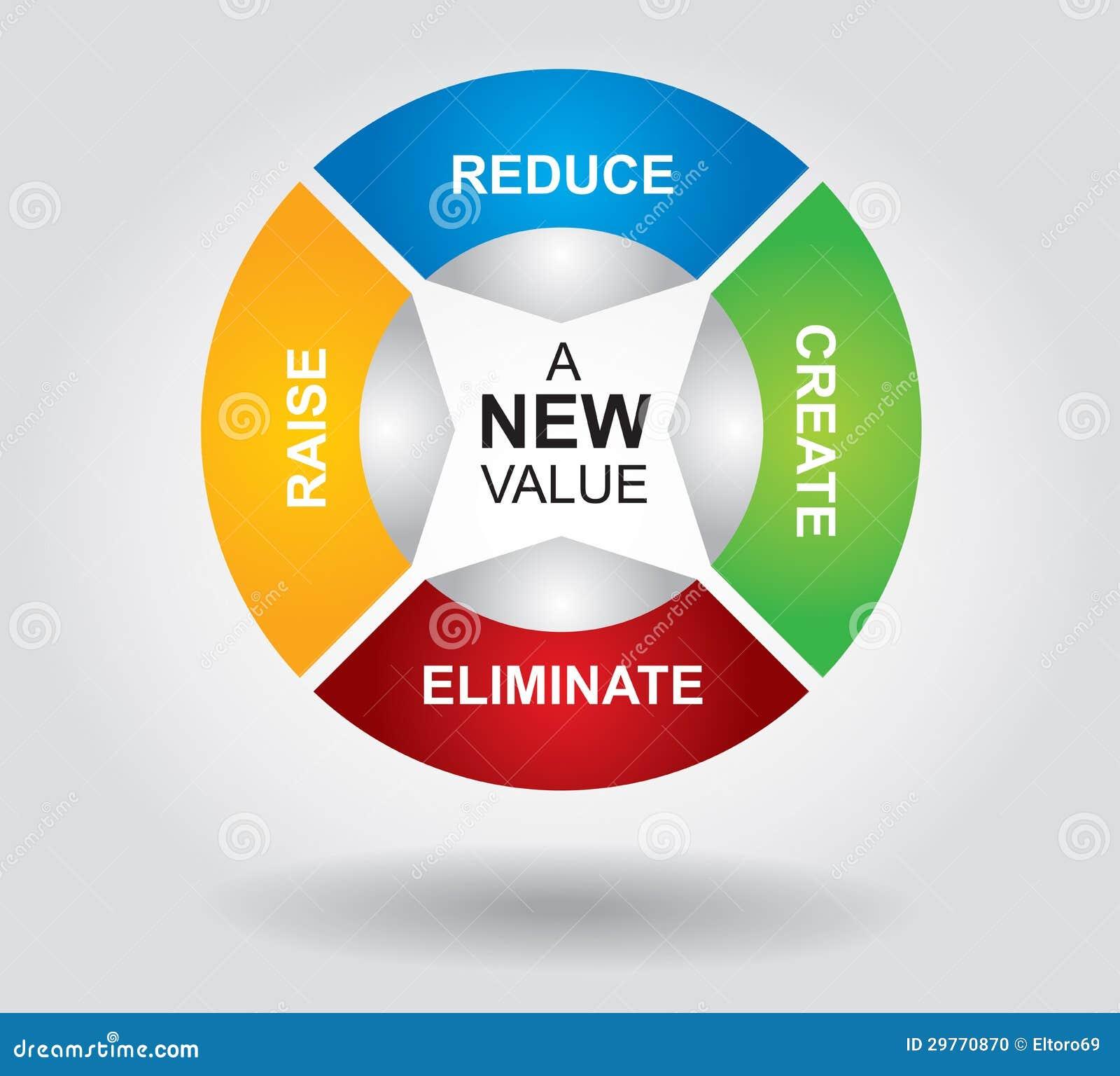 Create A New Value Stock Photo - Image: 29770870