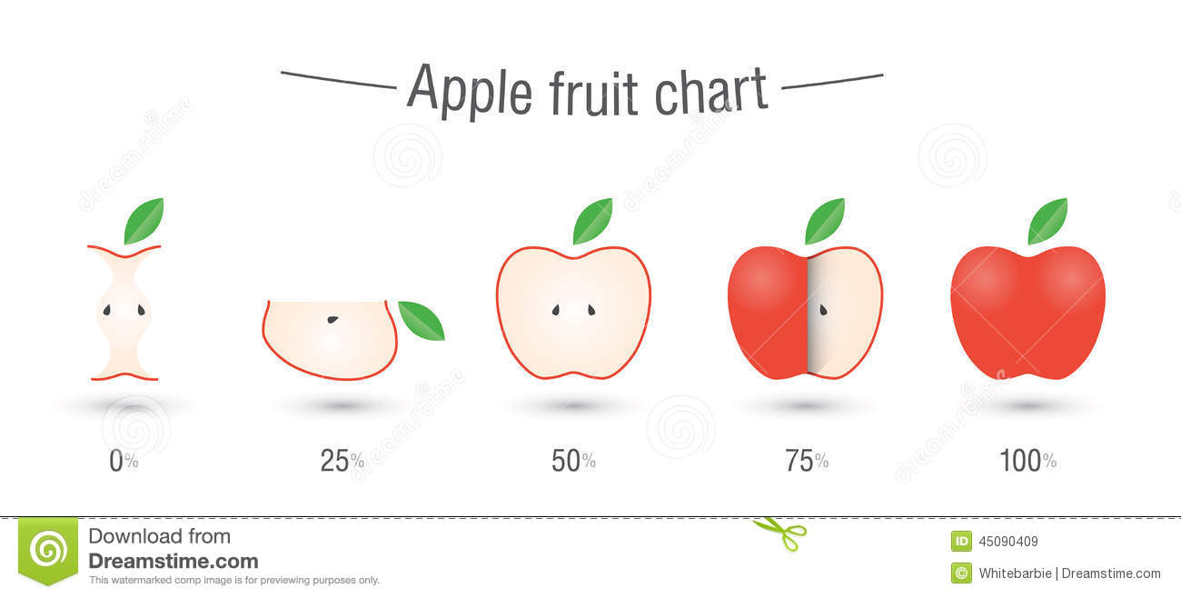 Apple pie chart stock photo image of types colored 13400372 creative apple fruit chart royalty free stock images nvjuhfo Images