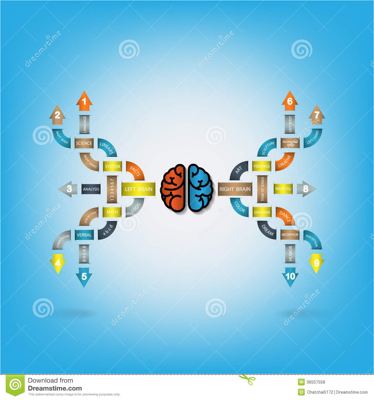 Creative Brain Idea Concept Background Stock Vector ...