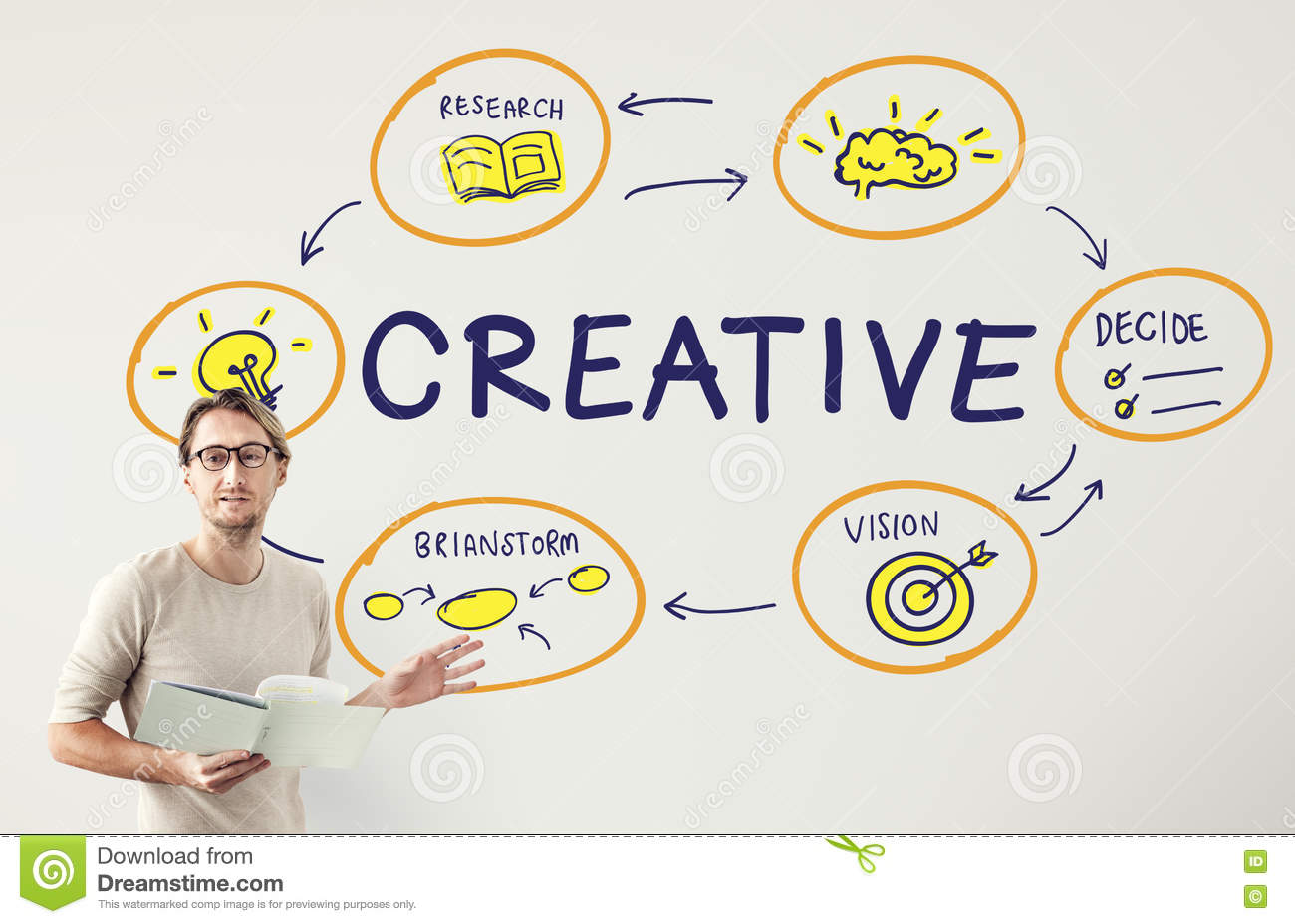creativity innovation assignment Sgde is available in the assignment where research skills are developed as part of a process of developing a presentation connecting creativity with innovation.
