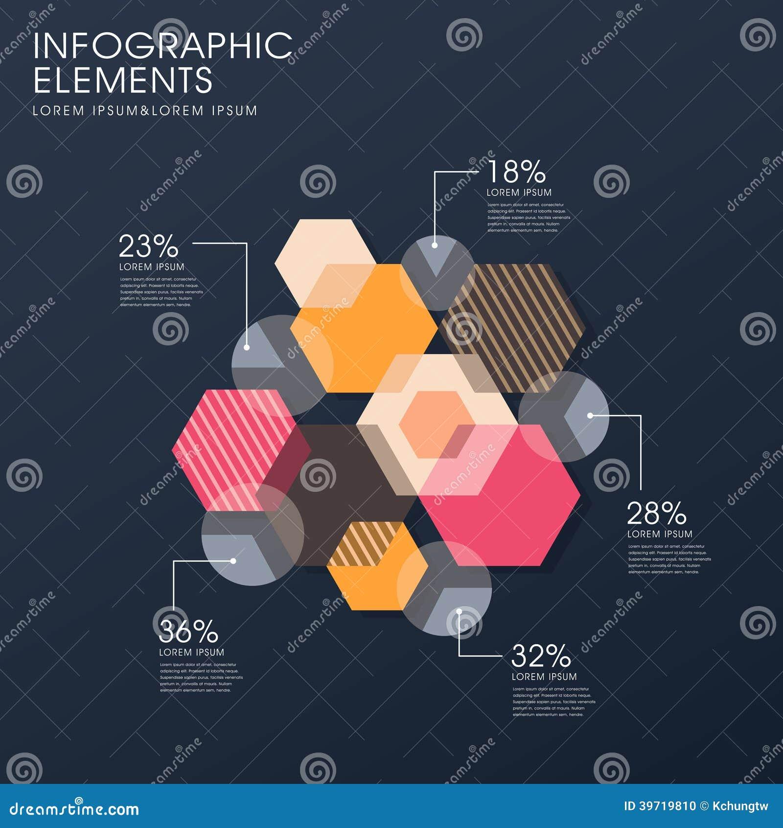 Brainstorm chart template