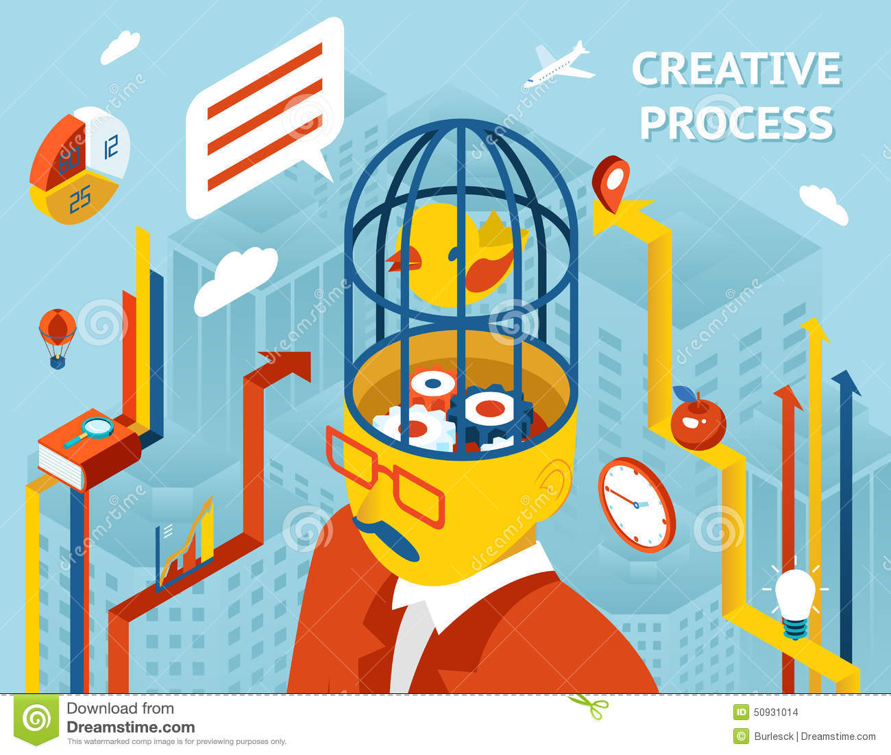 creative process It comes to my mind wallas process: preparation (thinking consciously about something, gathering and combining information, etc), incubation (unconscious combinations, links with new.