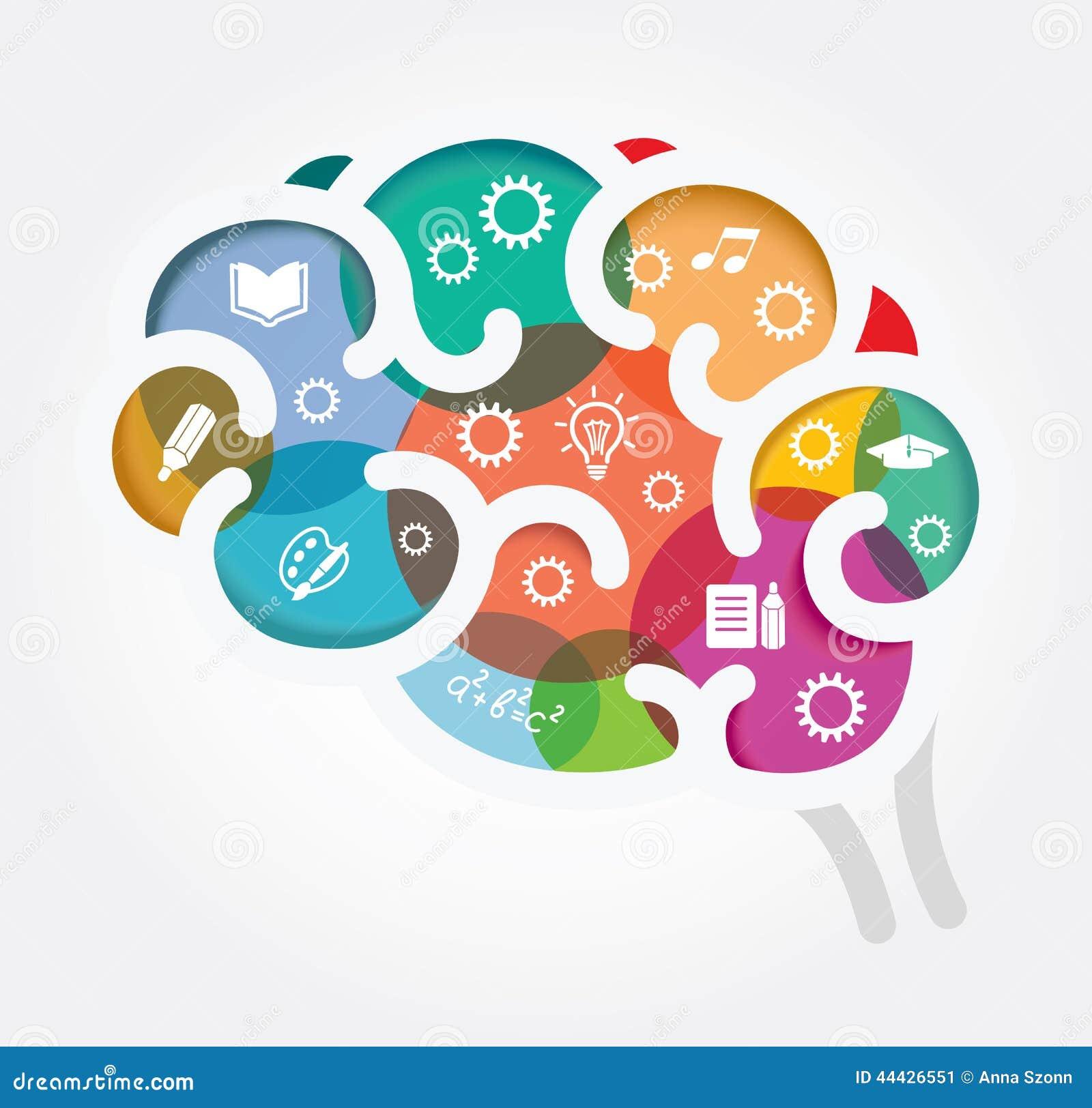 Creative Thinking  Con...