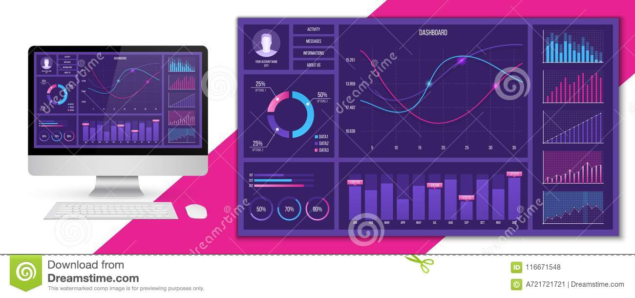 Creative vector illustration of web dashboard infographic template. Art design annual statistics graphs. Abstract