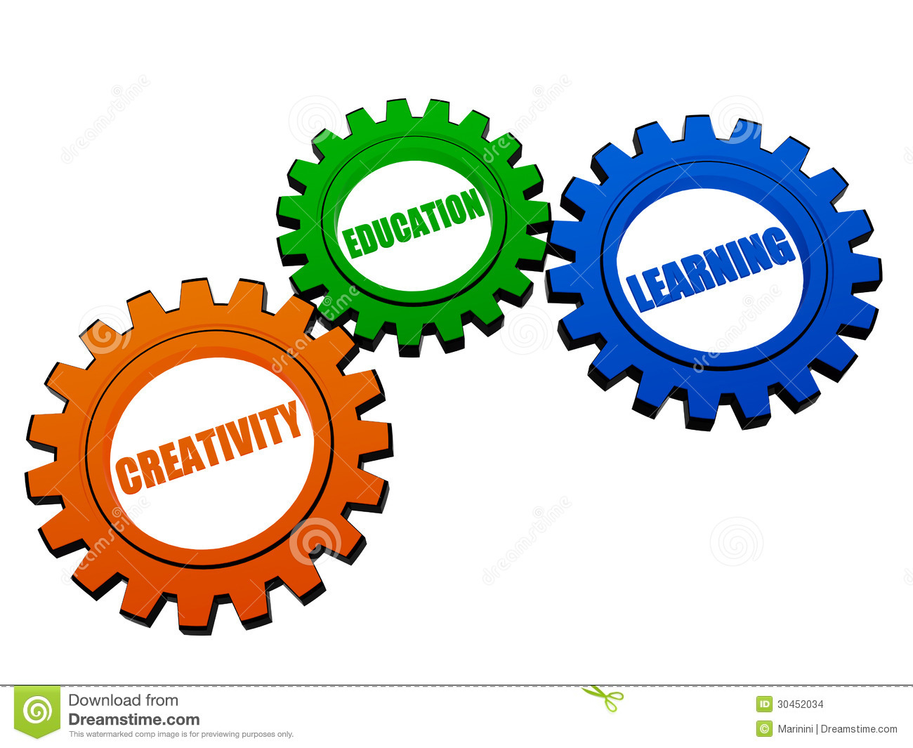 learning and teaching for business case studies of successful innovation Innovation's nine critical success factors so the case for innovation has to be made higher education corporate learning harvard business review.