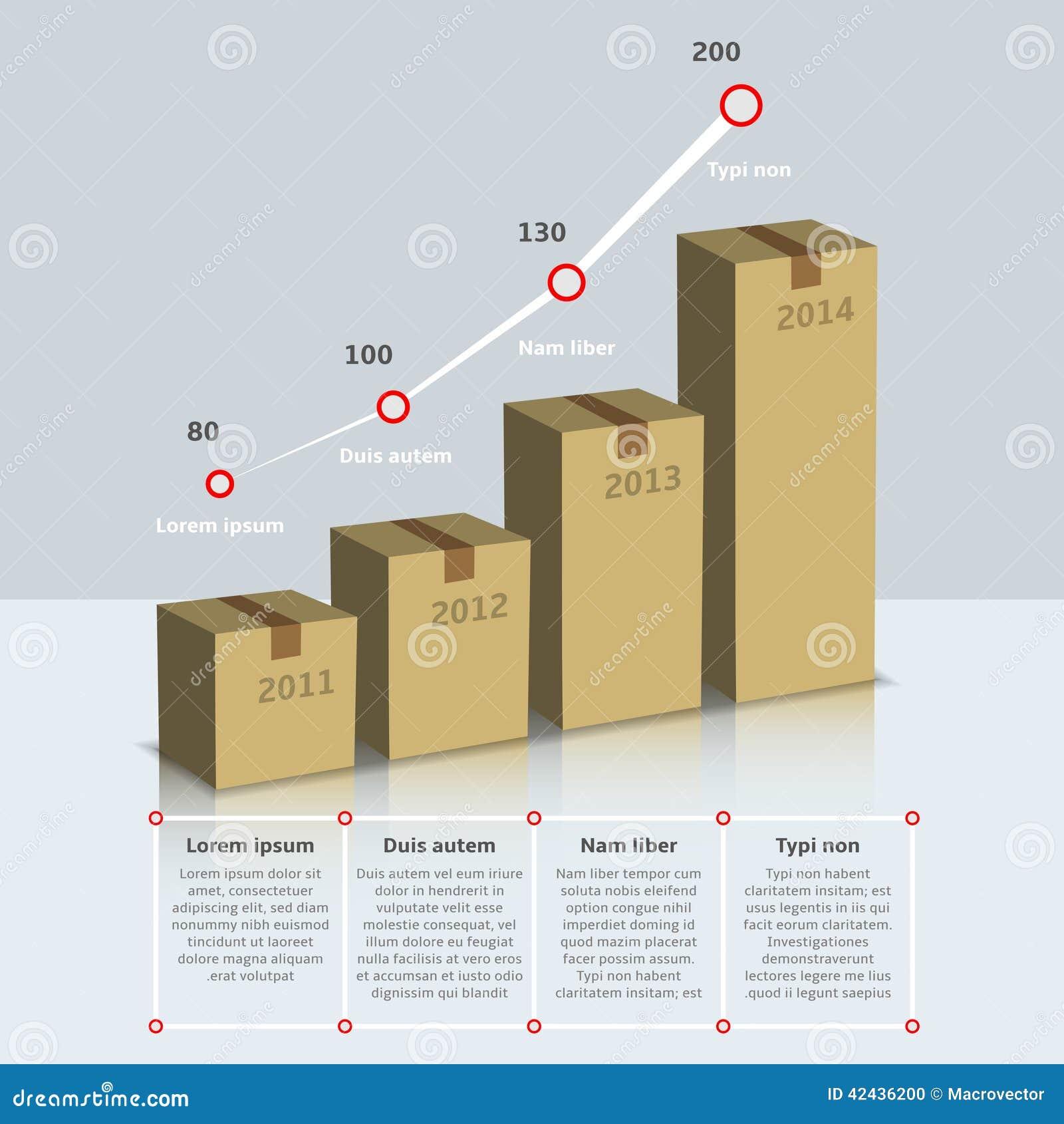 Crecimiento de la caja del cartón infographic